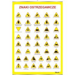 PlanszaZnaki ostrzegawcze