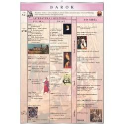 Plansza VISUAL SYSTEM - Barok