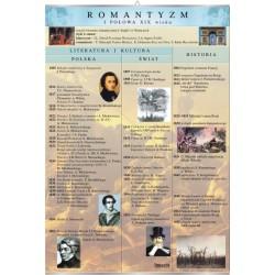 Plansza VISUAL SYSTEM - Romantyzm