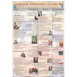 Plansza VISUAL SYSTEM - Literatura współczesna 1945-2000