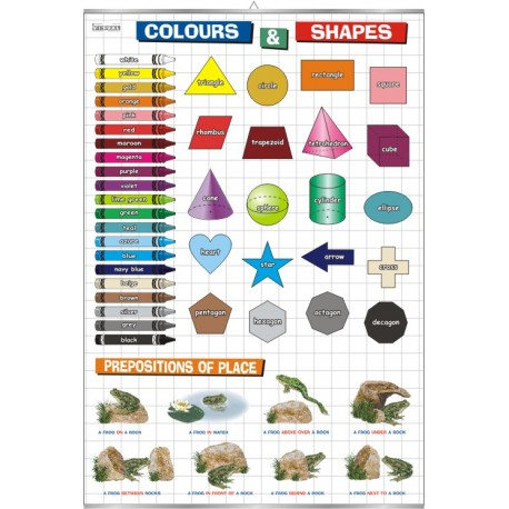 Plansza VISUAL SYSTEM - Colours and Shapes