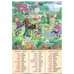 Plansza VISUAL SYSTEM - Family & Garden