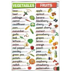 PlanszaFruits & Vegetables