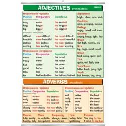 PlanszaAdjectives & Adverbs