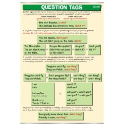 Plansza VISUAL SYSTEM -Questions Tags