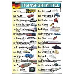 PlanszaTransportmittel