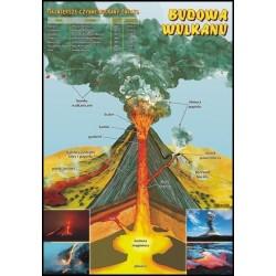 PlanszaVISUAL SYSTEM - Budowa wulkanu
