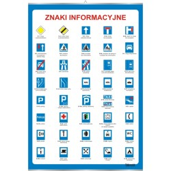 Plansza VISUAL SYSTEM - Znaki informacyjne