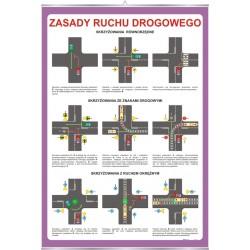 PlanszaZasady ruchu drogowego