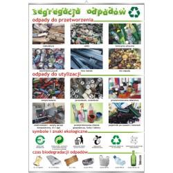 PlanszaVISUAL SYSTEM - Segregacja odpadów