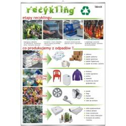 Plansza VISUAL SYSTEM - Recykling