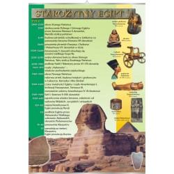 Plansza VISUAL SYSTEM - Starożytny Egipt