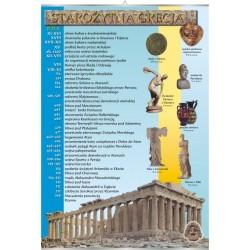 PlanszaVISUAL SYSTEM - Starożytna Grecja