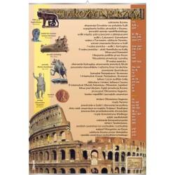 PlanszaVISUAL SYSTEM - Starożytny Rzym