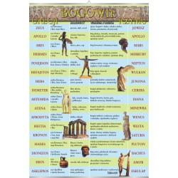 PlanszaVISUAL SYSTEM - Bogowie Grecji i Rzymu