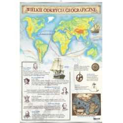 PlanszaVISUAL SYSTEM - Wielkie odkrycia geograficzne