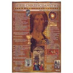 PlanszaVISUAL SYSTEM - Dzieje chrześcijaństwa I tysiąclecie