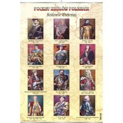 PlanszaVISUAL SYSTEM - Królowie elekcyjni