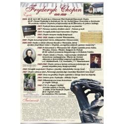 PlanszaVISUAL SYSTEM - Fryderyk Chopin - życie i twórczość
