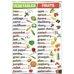 Plansza Fruits & Vegetables