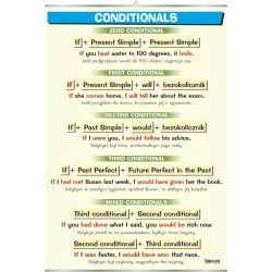 Plansza Conditionals