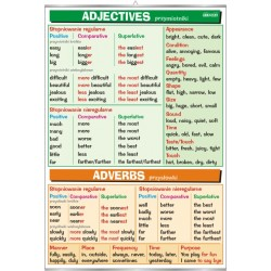 Plansza Adjectives & Adverbs
