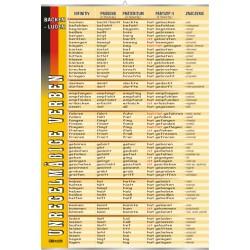 PlanszaUnregelmäßige Verben (backen-lugen)