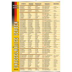PlanszaUnregelmäßige Verben (messen-zwingen)
