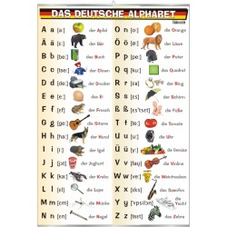 Plansza VISUAL SYSTEM - Das Deutsche Alphabet