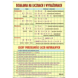 Plansza VISUAL SYSTEM - Działania na liczbach i wyrażeniach