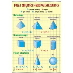 Plansza VISUAL SYSTEM - Pola i objętości figur przestrzennych