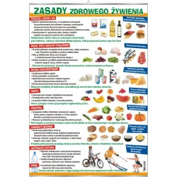 PlanszaVISUAL SYSTEM - Zasady zdrowego żywienia
