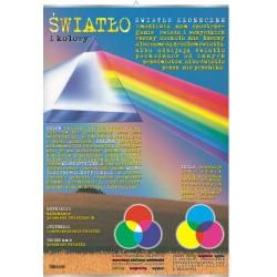 PlanszaVISUAL SYSTEM - Światło i kolory