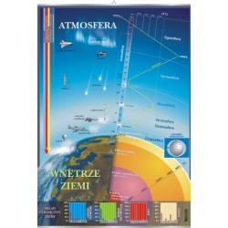 Plansza VISUAL SYSTEM - Atmosfera i wnętrze Ziemi