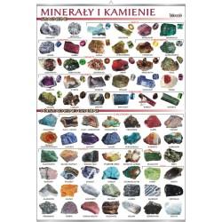 PlanszaVISUAL SYSTEM - Minerały i kamienie szlachetne