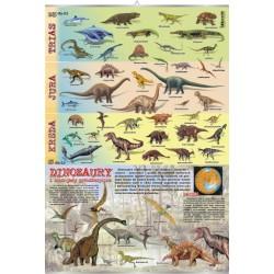 PlanszaVISUAL SYSTEM - Dinozaury i inne gady prehistoryczne