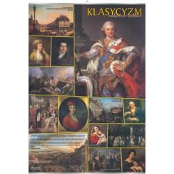 PlanszaVISUAL SYSTEM - Klasycyzm - malarstwo polskie