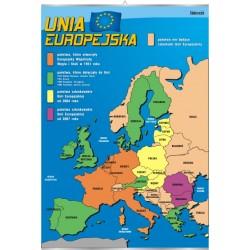 PlanszaVISUAL SYSTEM - Mapa Unii Europejskiej