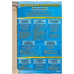 PlanszaVISUAL SYSTEM - Instytucje Unii Europejskiej