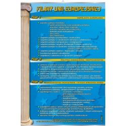 PlanszaVISUAL SYSTEM - Filary Unii Europejskiej