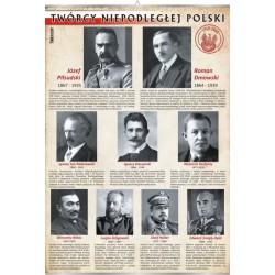 Plansza VISUAL SYSTEM - Twórcy niepodległej Polski