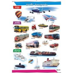 Plansza Środki transportu