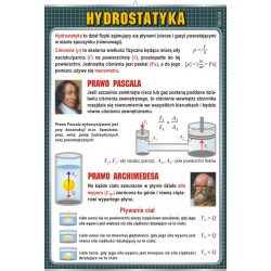 PlanszaVISUAL SYSTEM - Hydrostatyka