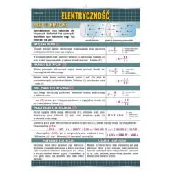 PlanszaVISUAL SYSTEM - Elektryczność